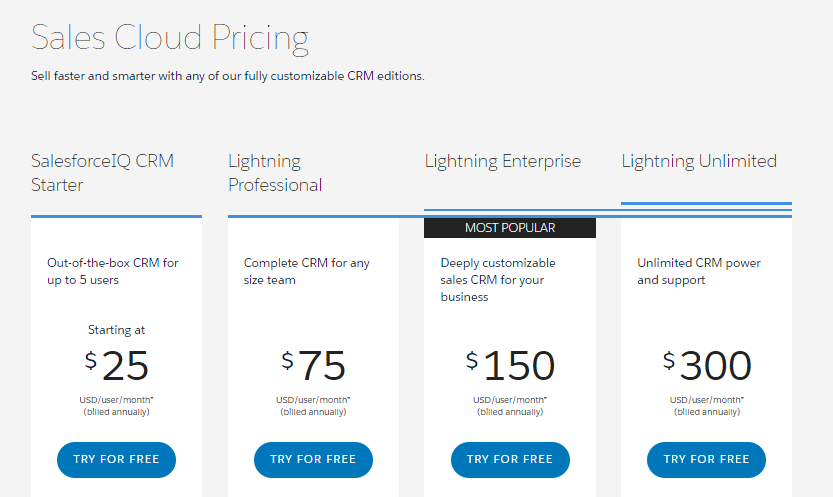 cloud pricing