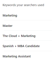 keywords your searchers used linkedin