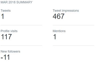 minus followers