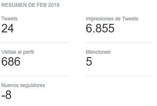 minus followers3